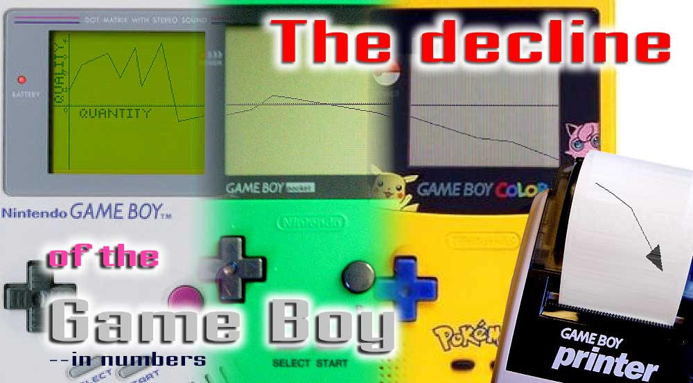 The Decline of the Game Boy -- in Numbers